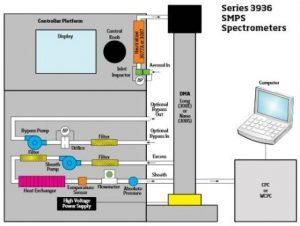 smps - schematic