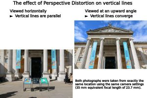 An illustration of perspective distortion on vertical lines